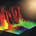 Espectro de análisis de vibraciones